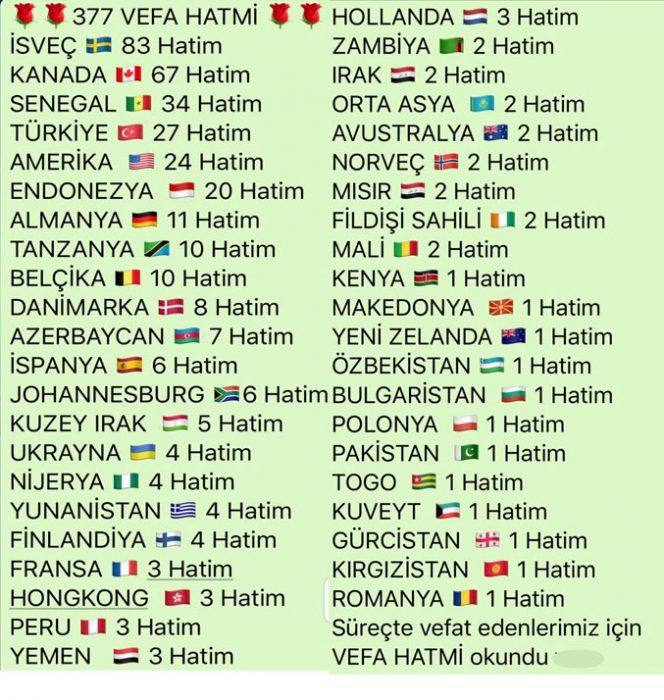 Fethullah Gülen Hocaefendi'den 'Vefa' mesajı 2