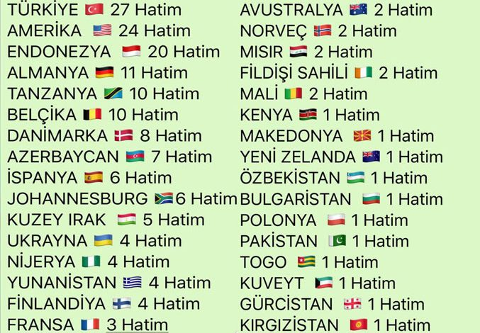 Fethullah Gülen Hocaefendi'den 'Vefa' mesajı 1