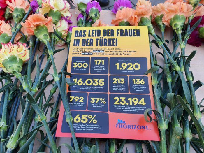 Almanya Heilbronn'da Türkiye'deki kadınların uğradıkları şiddet ve zulme dikkat çekildi. 2