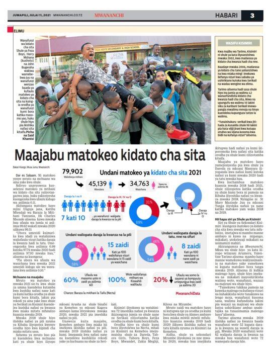 Tanzanya'da Feza Okulları'ndan büyük başarı 7